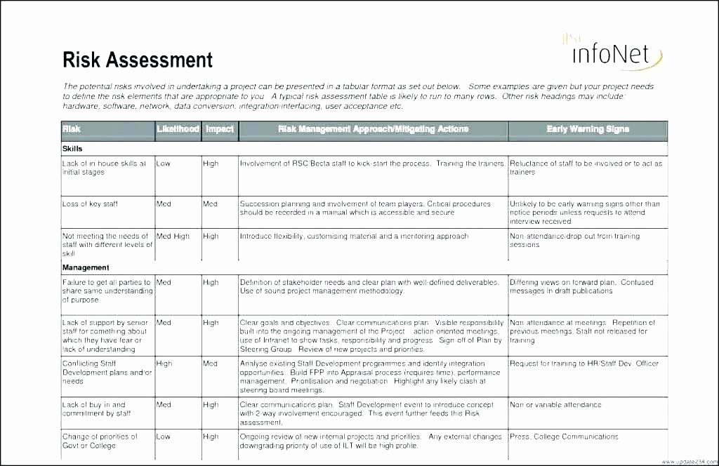 Information Technology Risk assessment Template in 2020