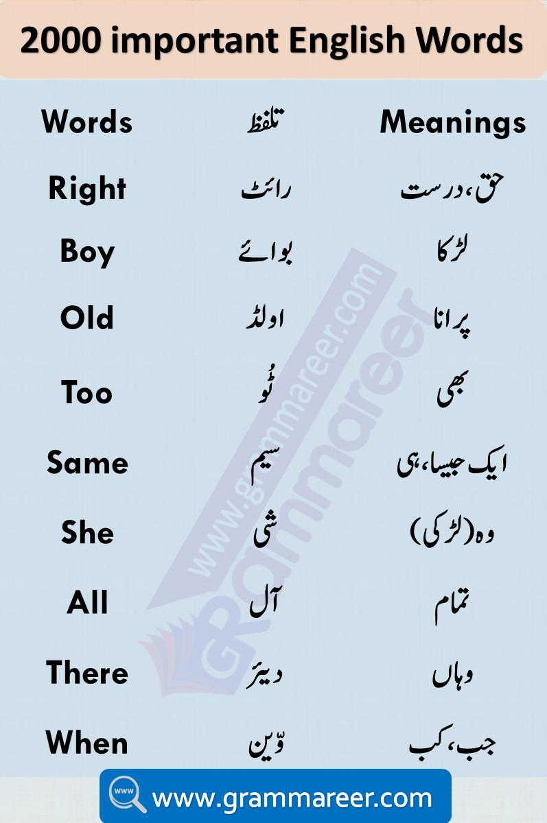 urdu to english vocabulary pdf free download