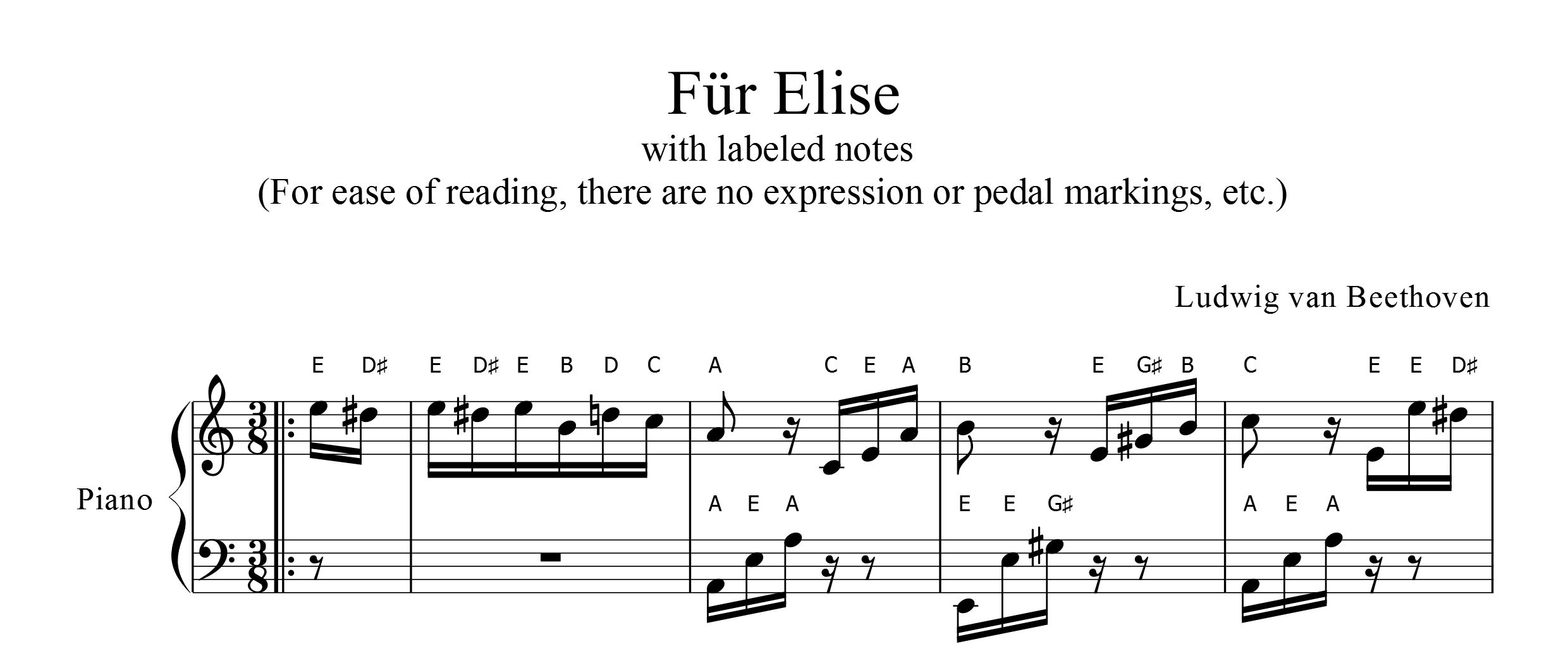 Labeled Fur Elise Yahoo Image Search Results Math Reading