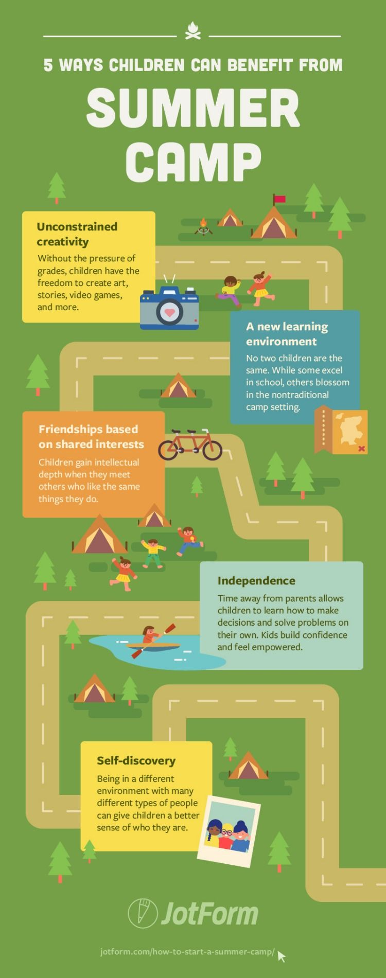 How to Start and Run a Summer Camp Camping, Summer kids