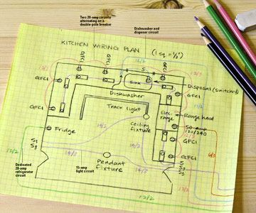 how to draw electrical plans