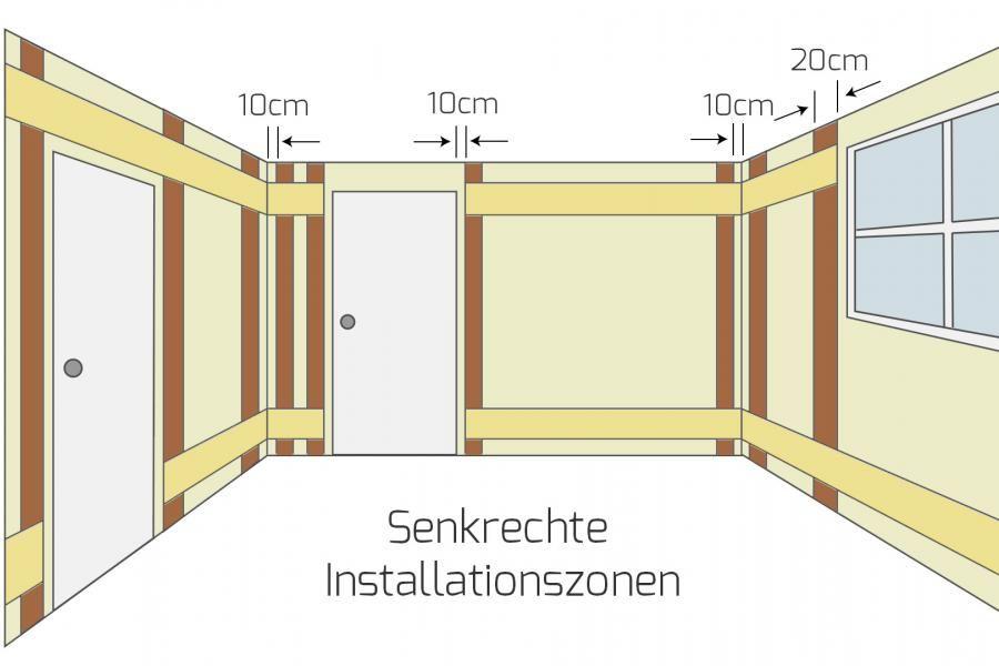 Elektro Installationszonen Nach Din 18015 3 Ratgeber Diybook At Elektroinstallation Haus Haus Selber Bauen Intelligentes Haus
