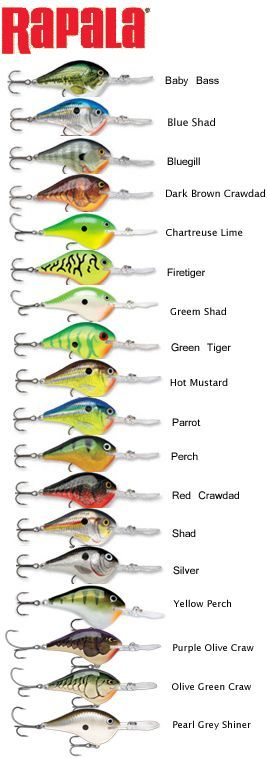 Rapala fishing lures color charts moss boss lure color for Bass fishing rod selection guide