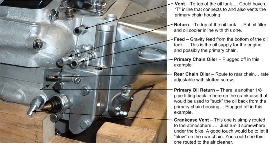 triumph t100 wiring diagram yamaha outboard pin by jimena rodriguez on swingshot bike reference pinterest lane splitter motorcycle mechanic harley davidson forum bobber bonneville honda