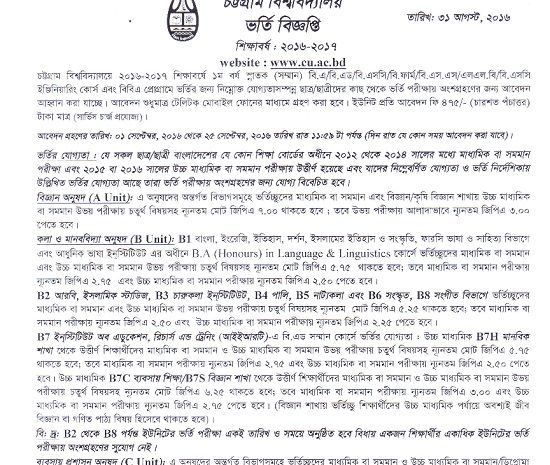 Chittagong University Honors Admission, CU Honours Admission - form for school admission