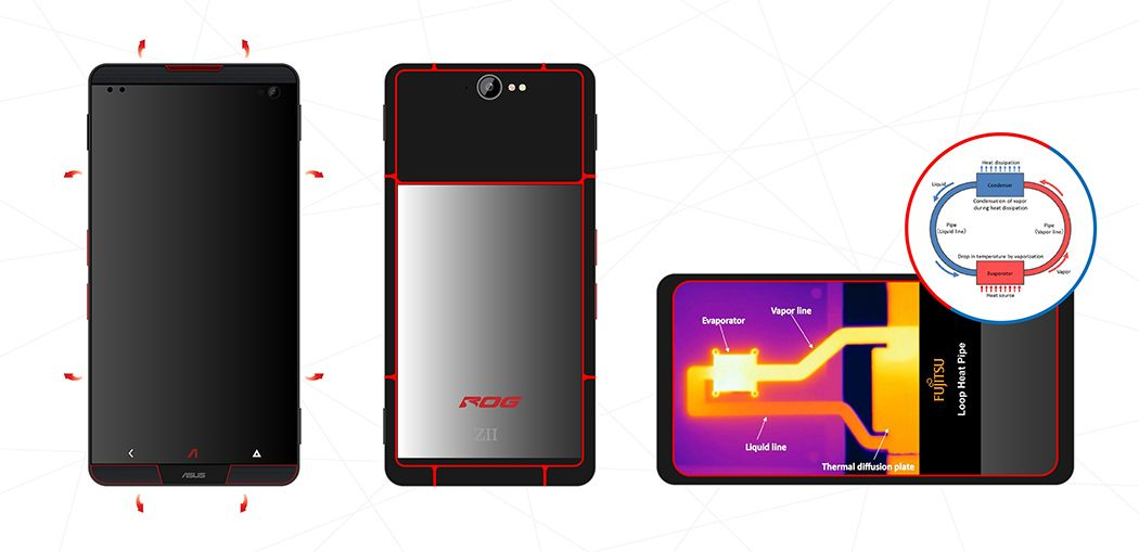 5 Z2 Poseidon Cooling System Phone Gamer System