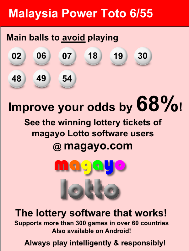 Improve your odds by 68% in winning Malaysia Sports Toto