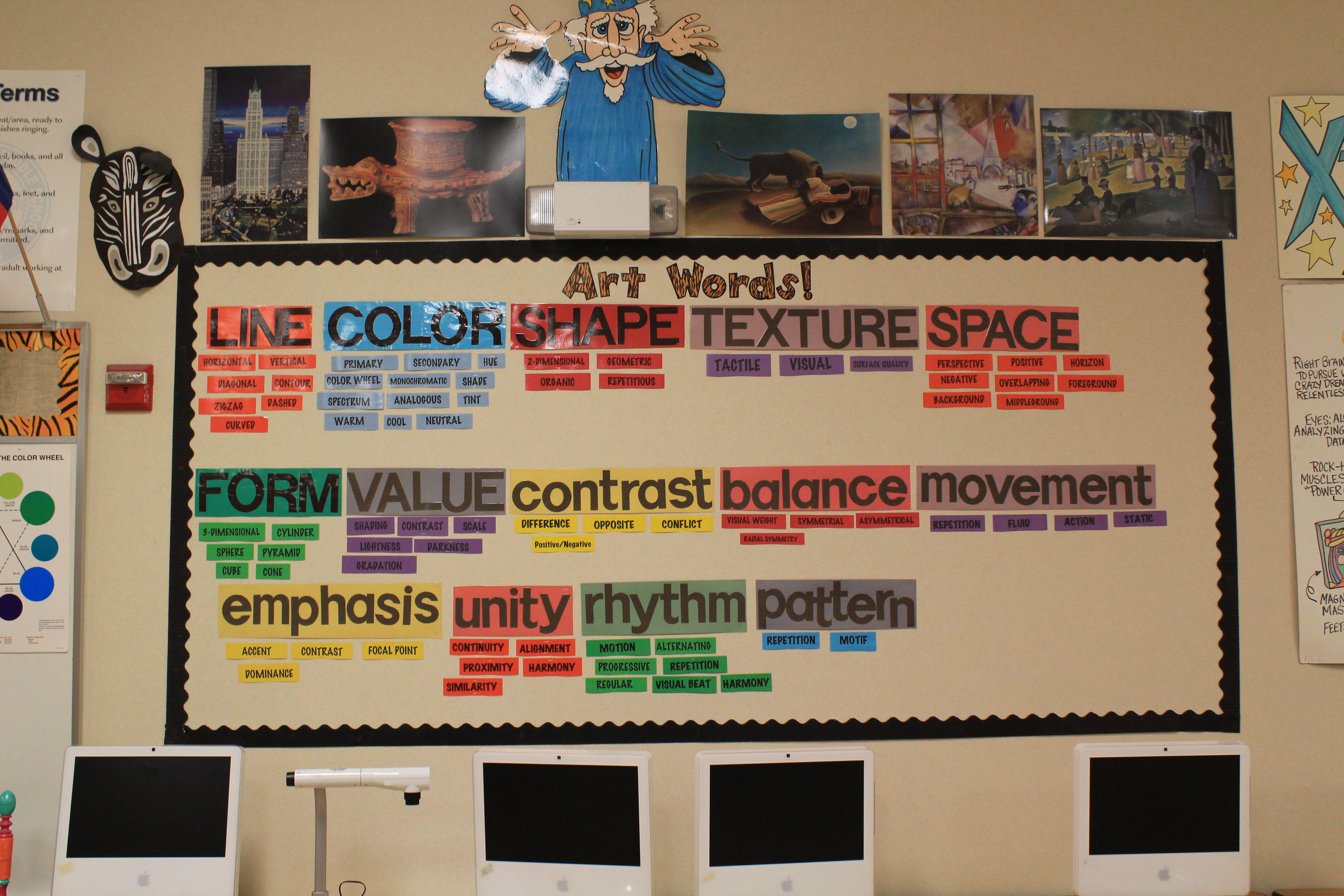 Art Word Wall- categories | art room management ...