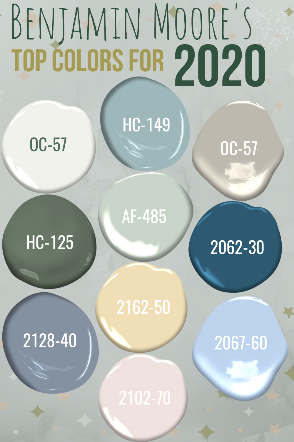 Photo of Top Paint Colors for 2020 from Benjamin Moore – Take an inside look at Benjamin …