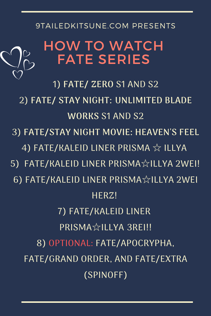 How To Watch Fate Series in 2020 Fate anime series, Fate
