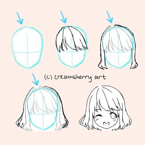 Photo of 12+ Exquisite Learn To Draw Manga Ideas