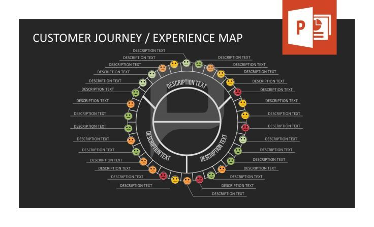 customer journey experience map evaluate the mood customer care powerpoint template. Black Bedroom Furniture Sets. Home Design Ideas