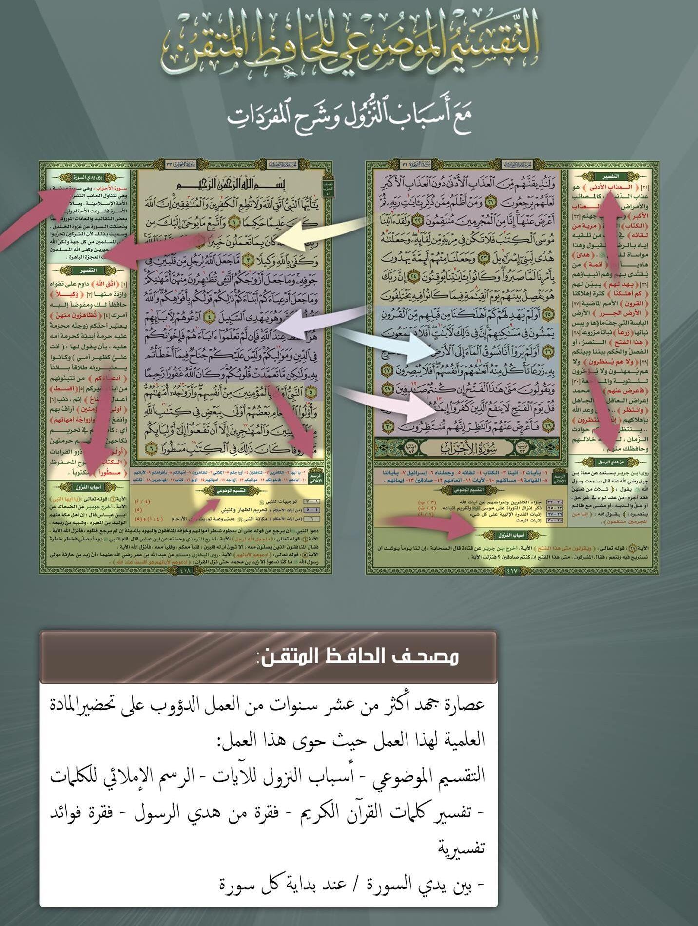 سورة البقرة مصحف التقسيم الموضوعي للحافظ المتقن Quran Karim Quran Bullet Journal