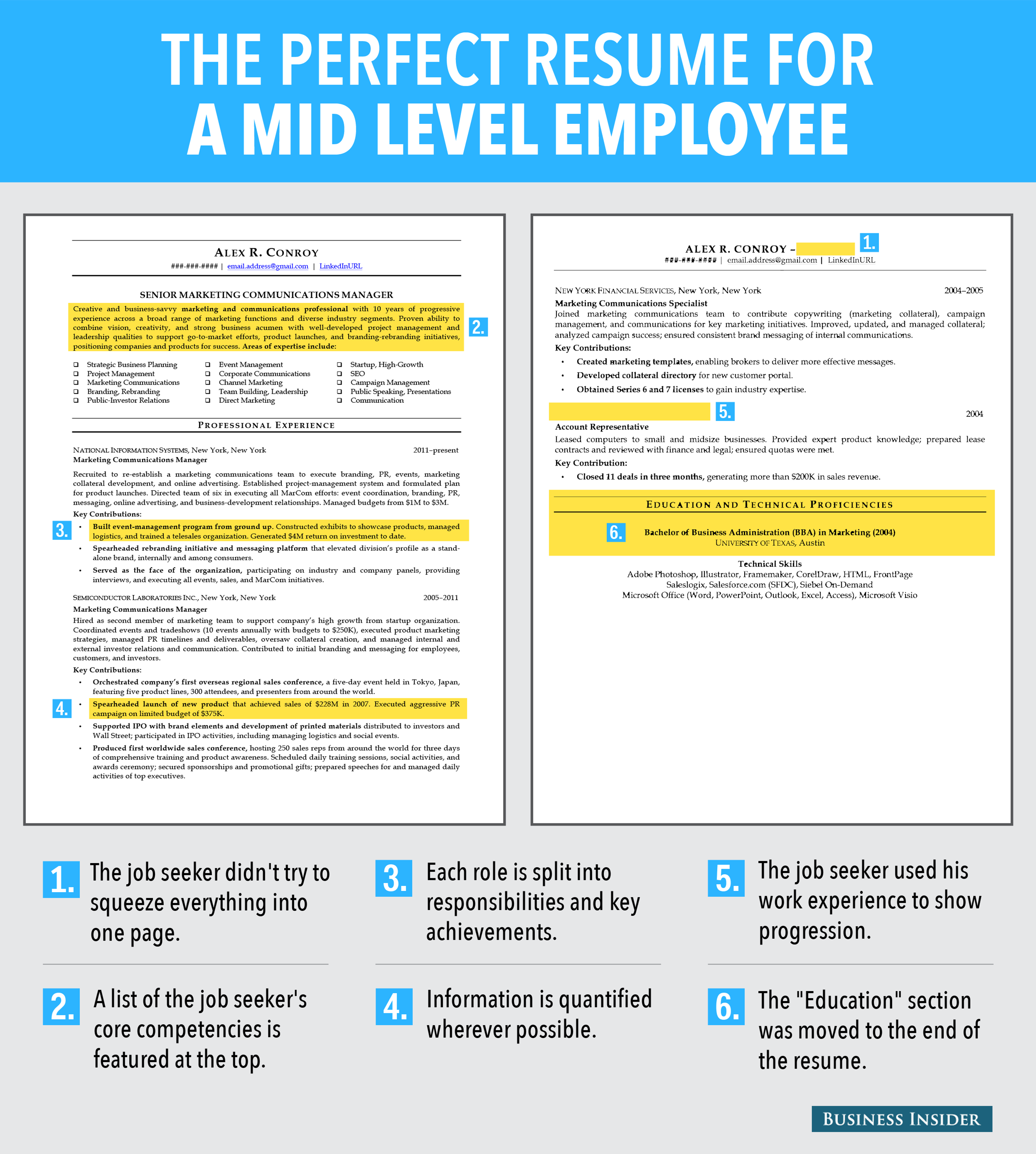 Reasons This Is An Excellent Resume For A MidLevel Employee