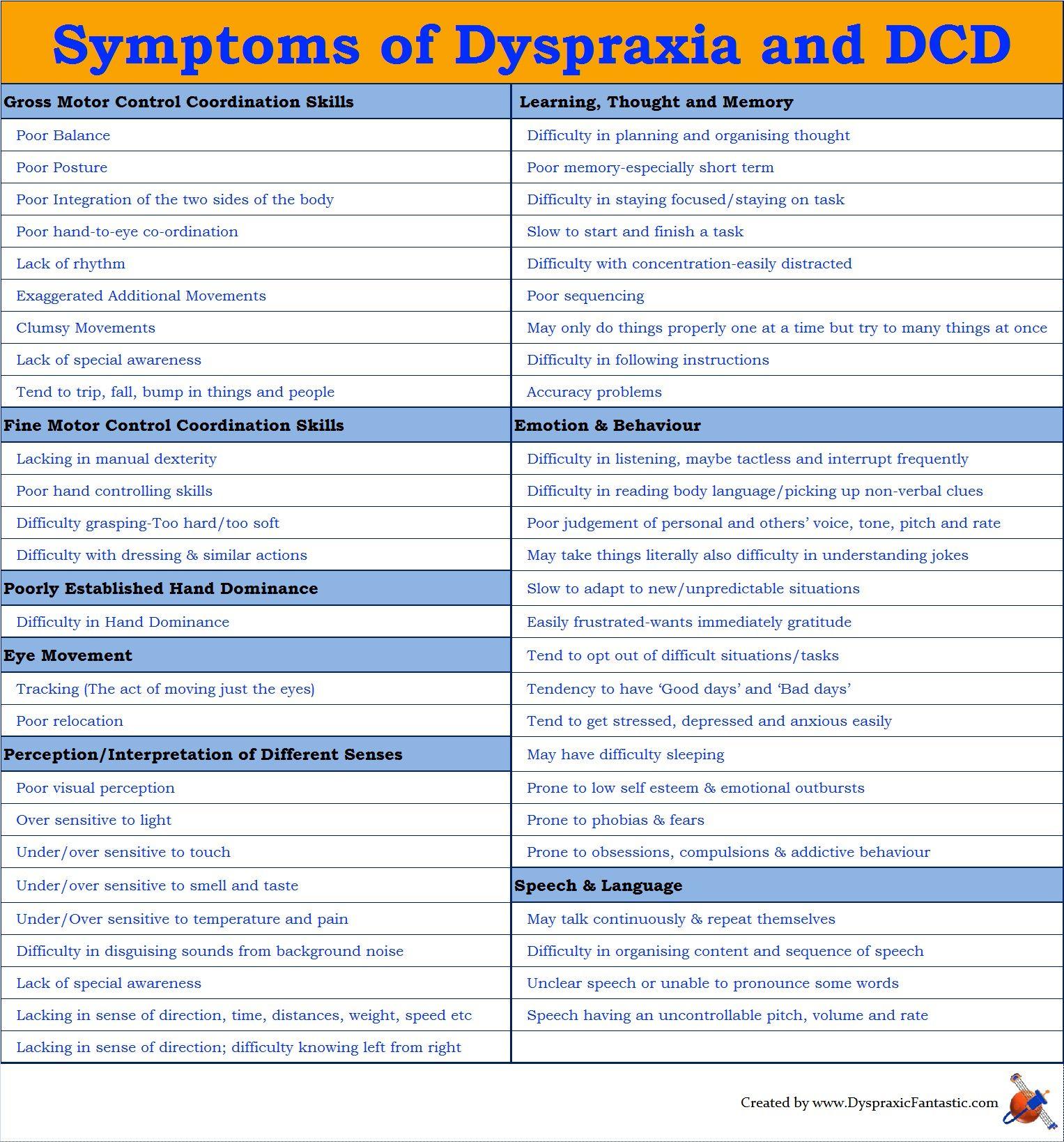 Post 101 Dyspraxia Awareness Week In
