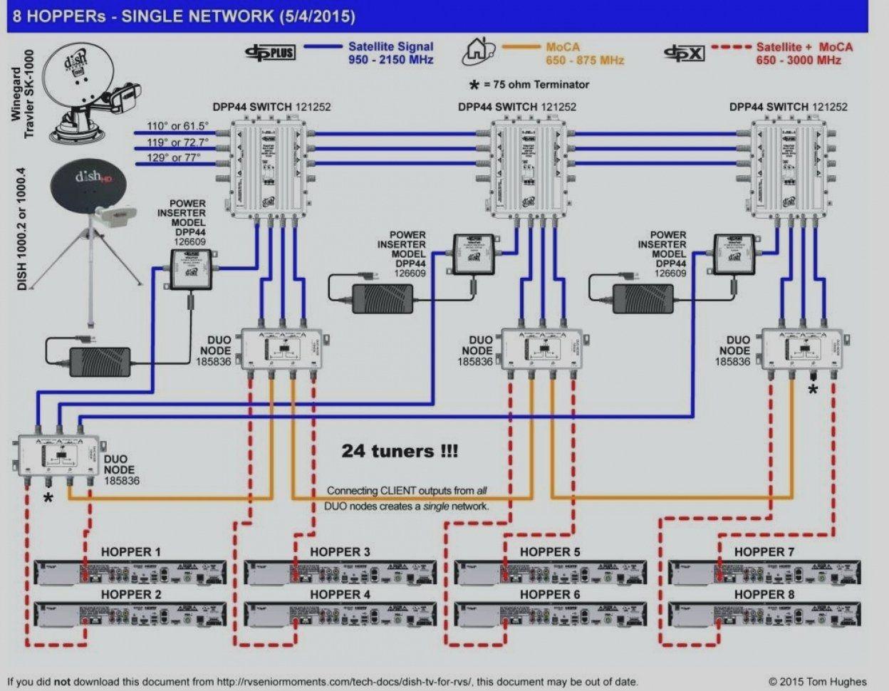 hight resolution of directv swm 16 wiring diagram wiring diagram collection inside directv swm 16 wiring diagram