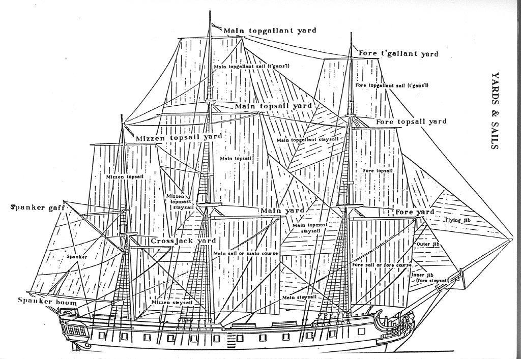 sloop diagram