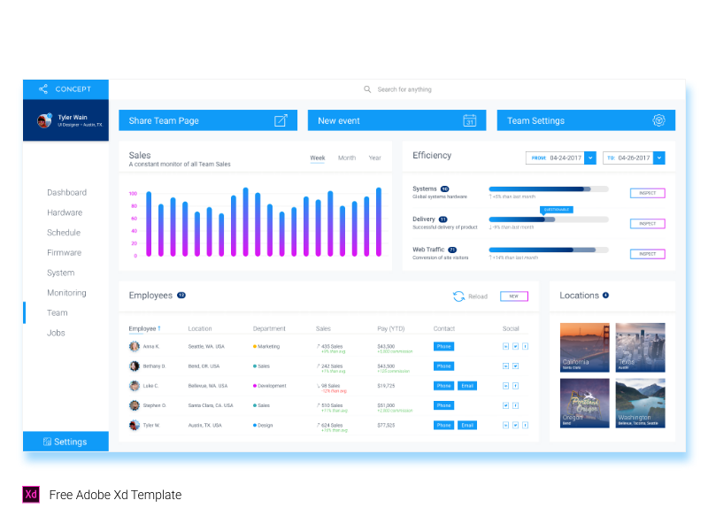 Free Xd Dashboard Template