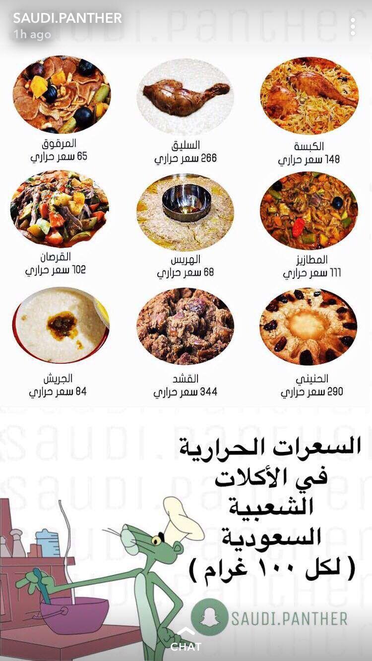 Pin By Malak Salah On Health صحة Healty Food Health Diet Health Food