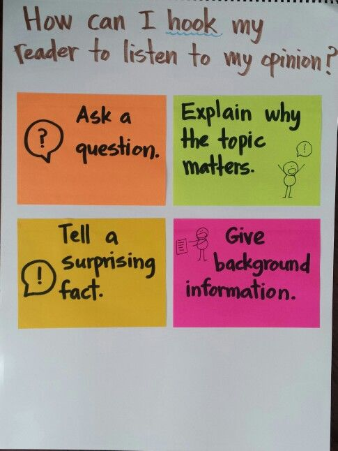 Ways To Hook Your Reader Persuasive Writing Opinion Writing Anchor Charts Writing Hooks