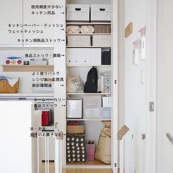 シンプルな暮らしは賢い収納から Sayaさんに学ぶ 暮らしの整え方 シンプルな暮らし 収納 収納 無印 アイデア