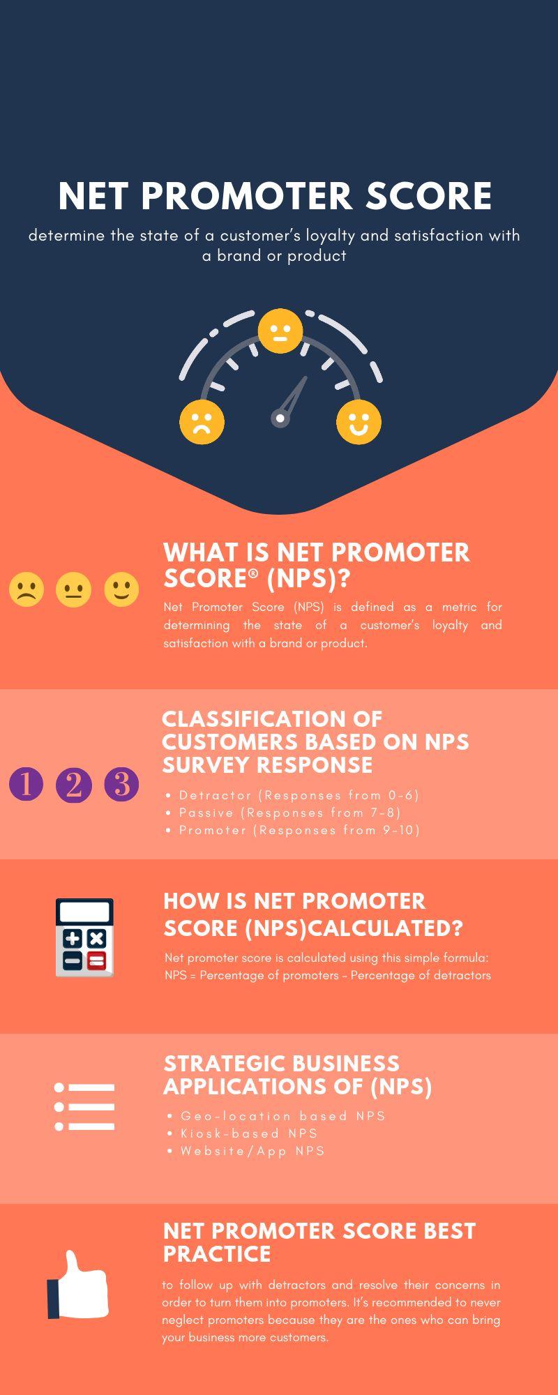 Pin On Net Promoter Score