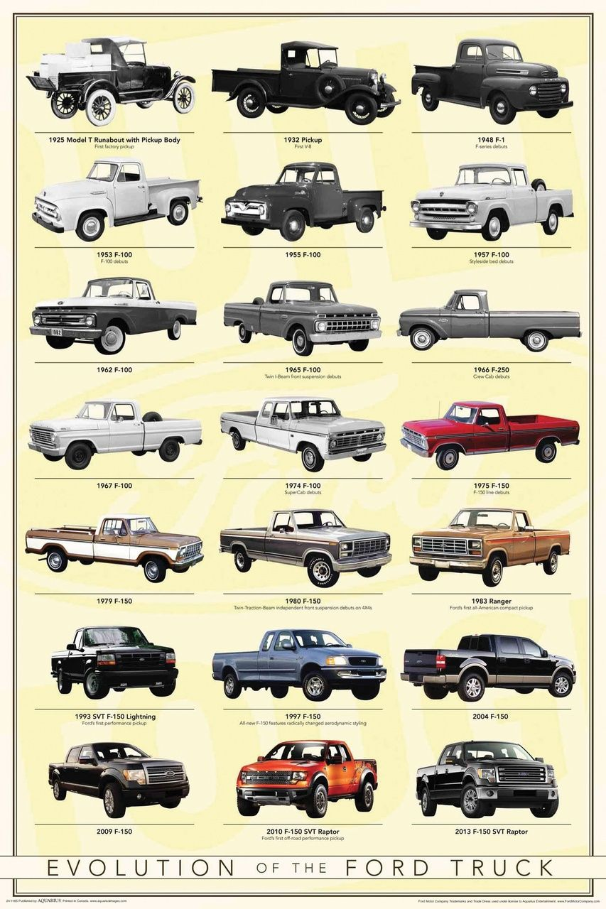 Ford Truck Evolution Poster 24 X 36in Ford Pickup Trucks Ford