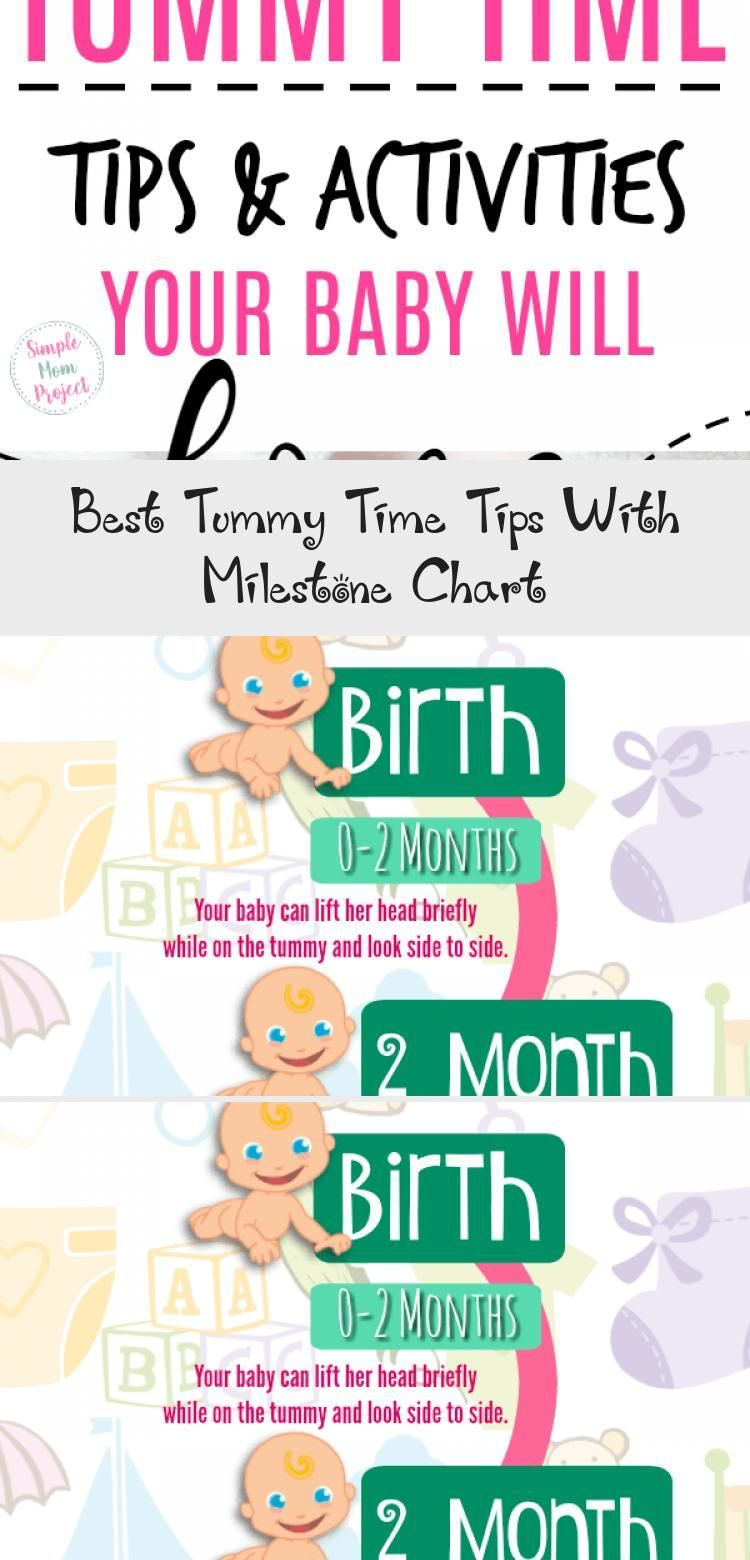 Have A Newborn Learn 5 Tummy Time Trick Like When To Start In 2020 Tummy Time Activities Tummy Time Milestone Chart