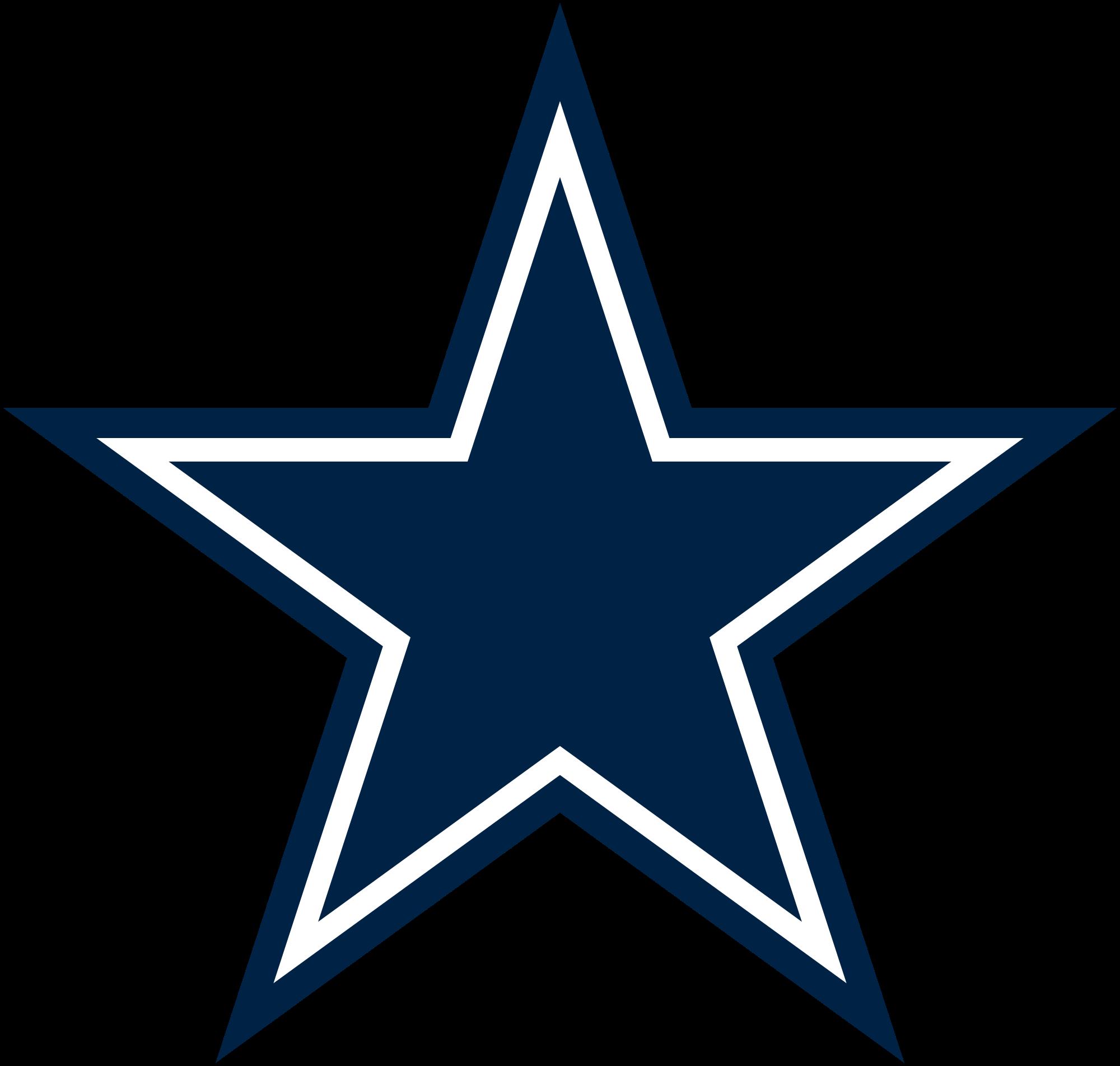 Dallas Cowboys Part Ways with Wide Receiver Dez Bryant