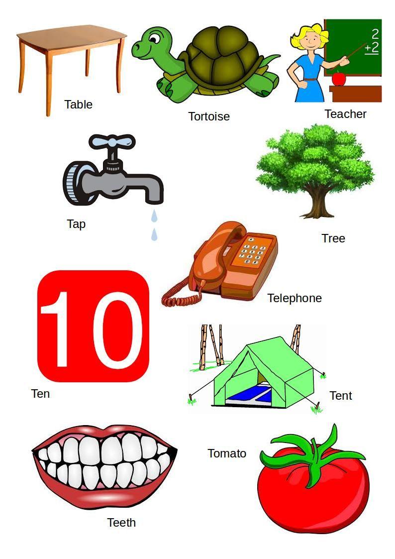 Pin On English Alphabet