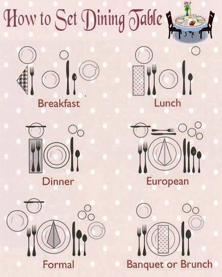 Proper Ways to Set a Table.great since my girls and I are OBSESSED with formal dinner parties )  sc 1 st  Pinterest & Pin by Denic Voroshirin on menu | Pinterest | Etiquette Table ...