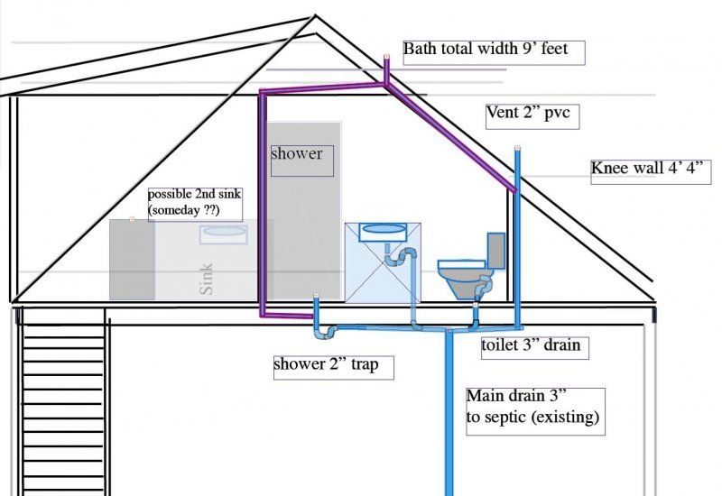 Plumbing A Second Floor Bathroom Google Search Bathroom Plumbing Plumbing Plumbing Vent
