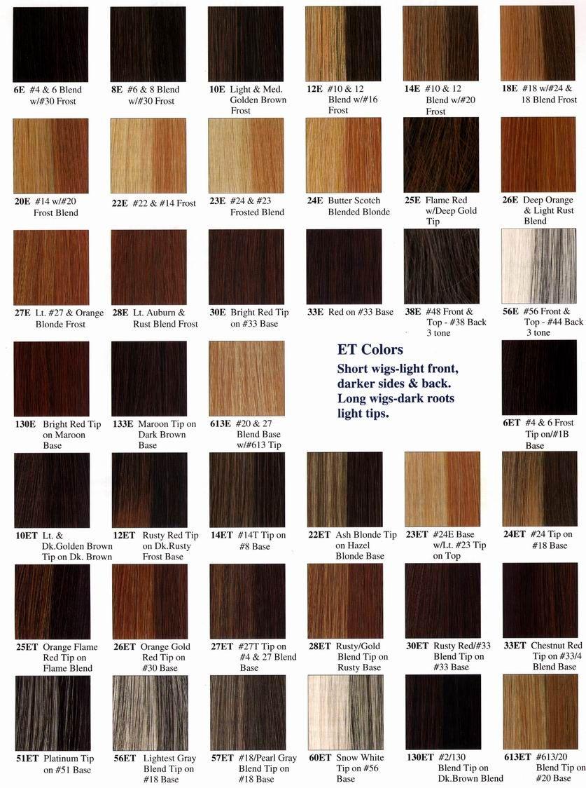 Redken Brown Hair Color Chart Vivostar
