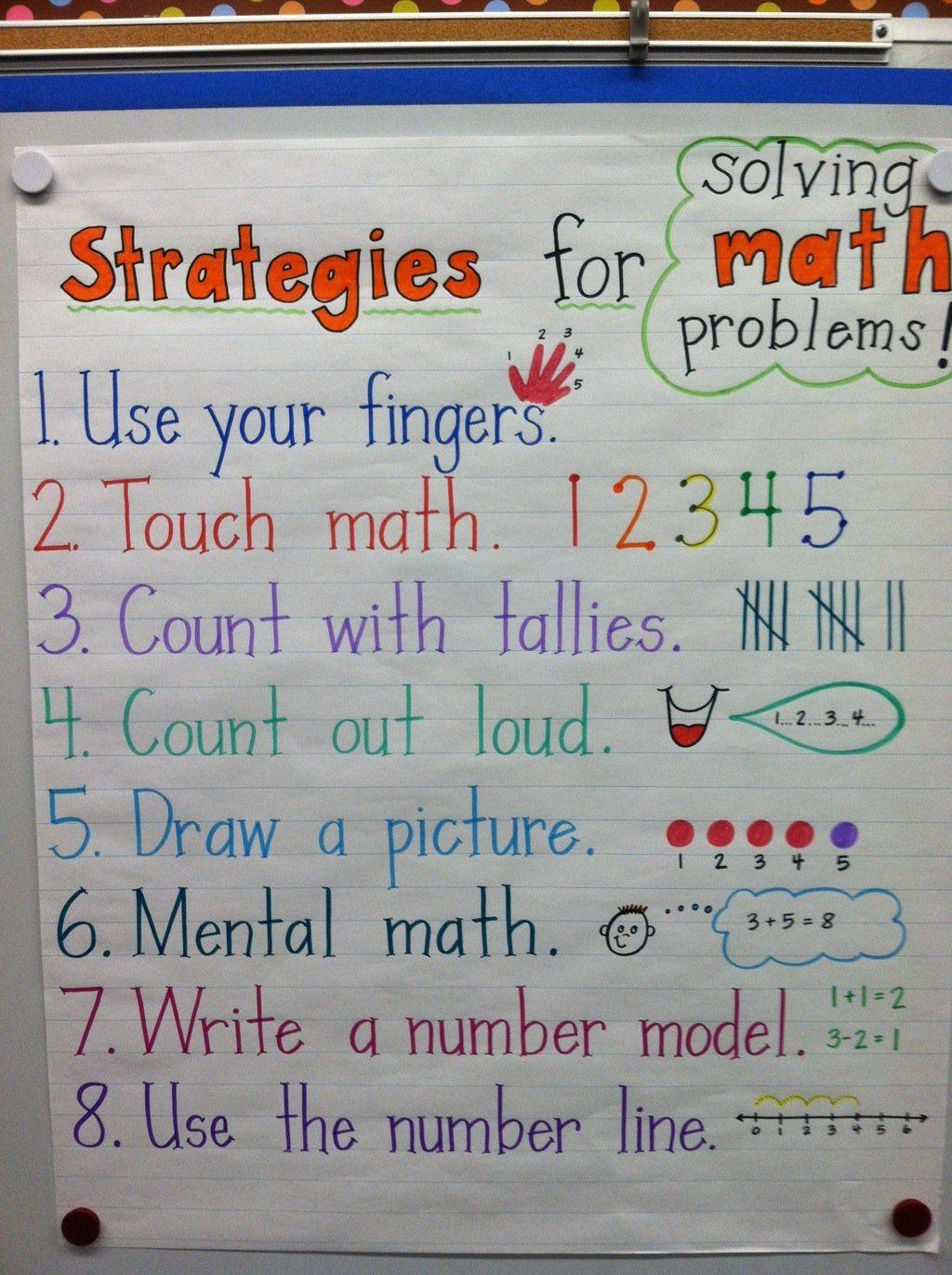 Math Strategies Chart