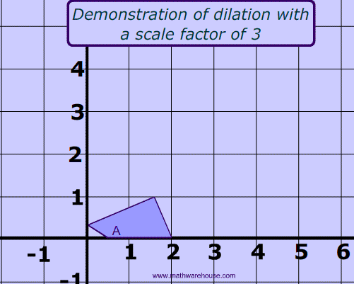 Animation Of Dilation By Scale Of 3 Dilations Math Interactive