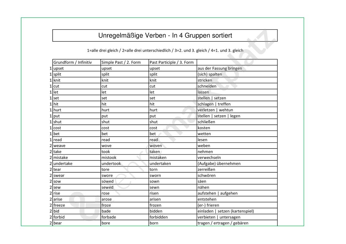 Materialpaket Unregelma Ige Verben Englisch In 4 Gruppen