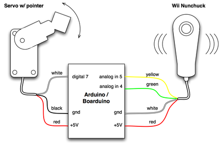 How to: Arduino and Nintendo Nunchuck for pan and tilt camera