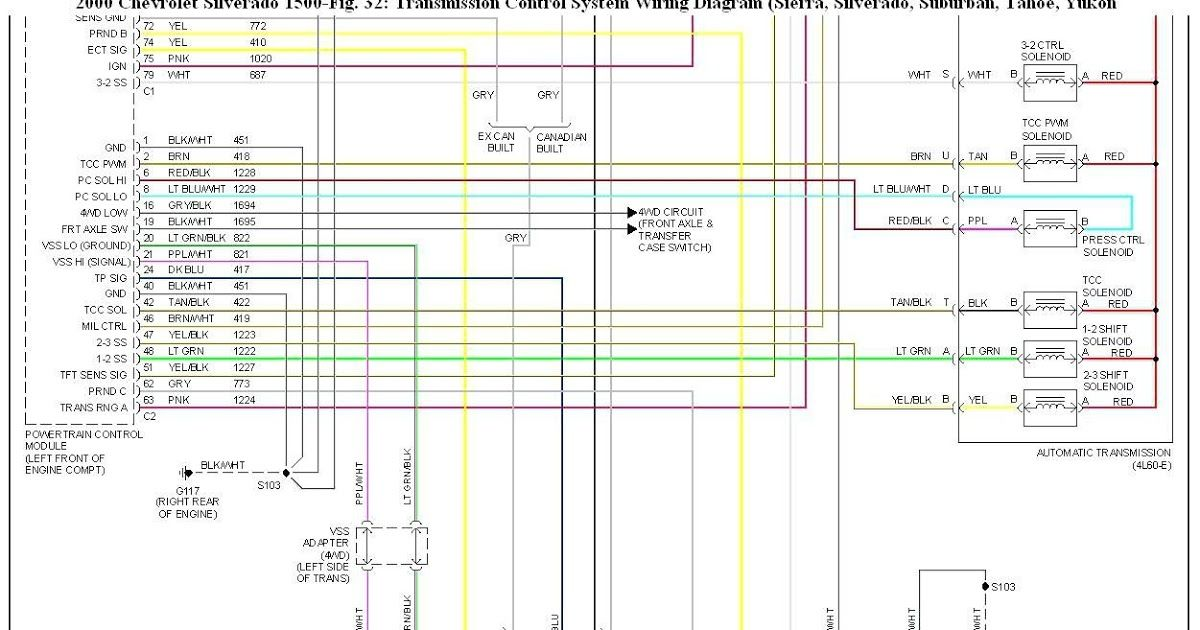 At Times The Cables Will Cross Injunction Of 2 Wires Is Usually Indicated By Black Dot To The Junction Of 2 Lines 4l60e T In 2020 Transmission Repair Guide Diagram