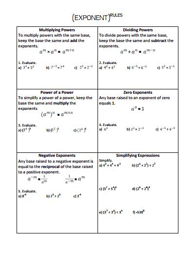 Exponent Rules.pdf | 8th Grade Math | 8th grade math, Teaching math ...
