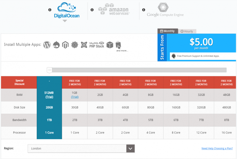 Cloud Pinup Managed Services With Cloudways Clouds Cloud Services Manage