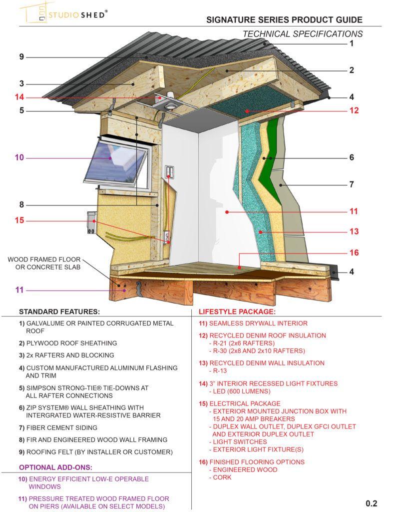 Studio Shed Faq Planning Designing Installing Your Backyard Studio Learn How In 2020 Studio Shed Backyard Studio Outdoor Storage Sheds