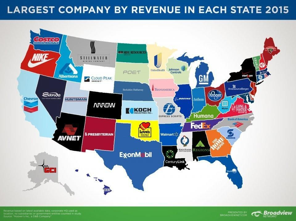 States infographics pinterest career path and business states sciox Image collections