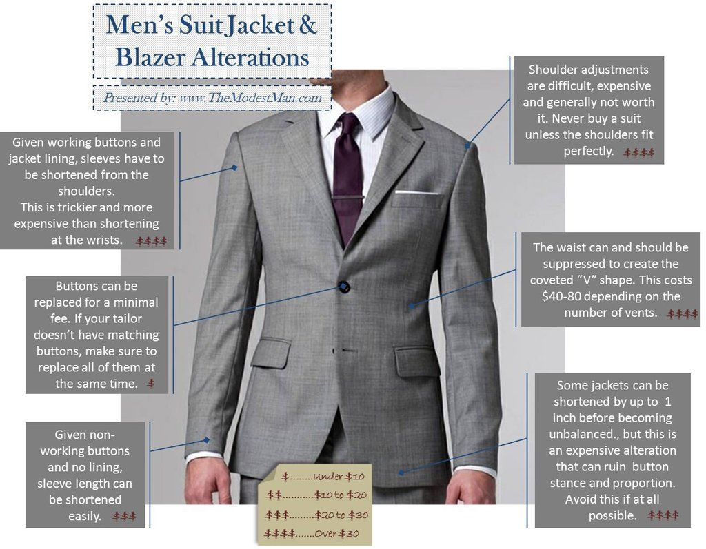 Men\u0027s Suit Jacket and Blazer Alterations fashion mens