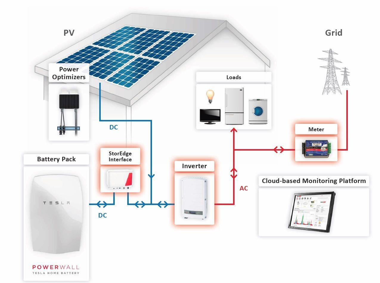 Sustentabilidade Energ 233 Tica Solar Termosolar E E 243 Lica