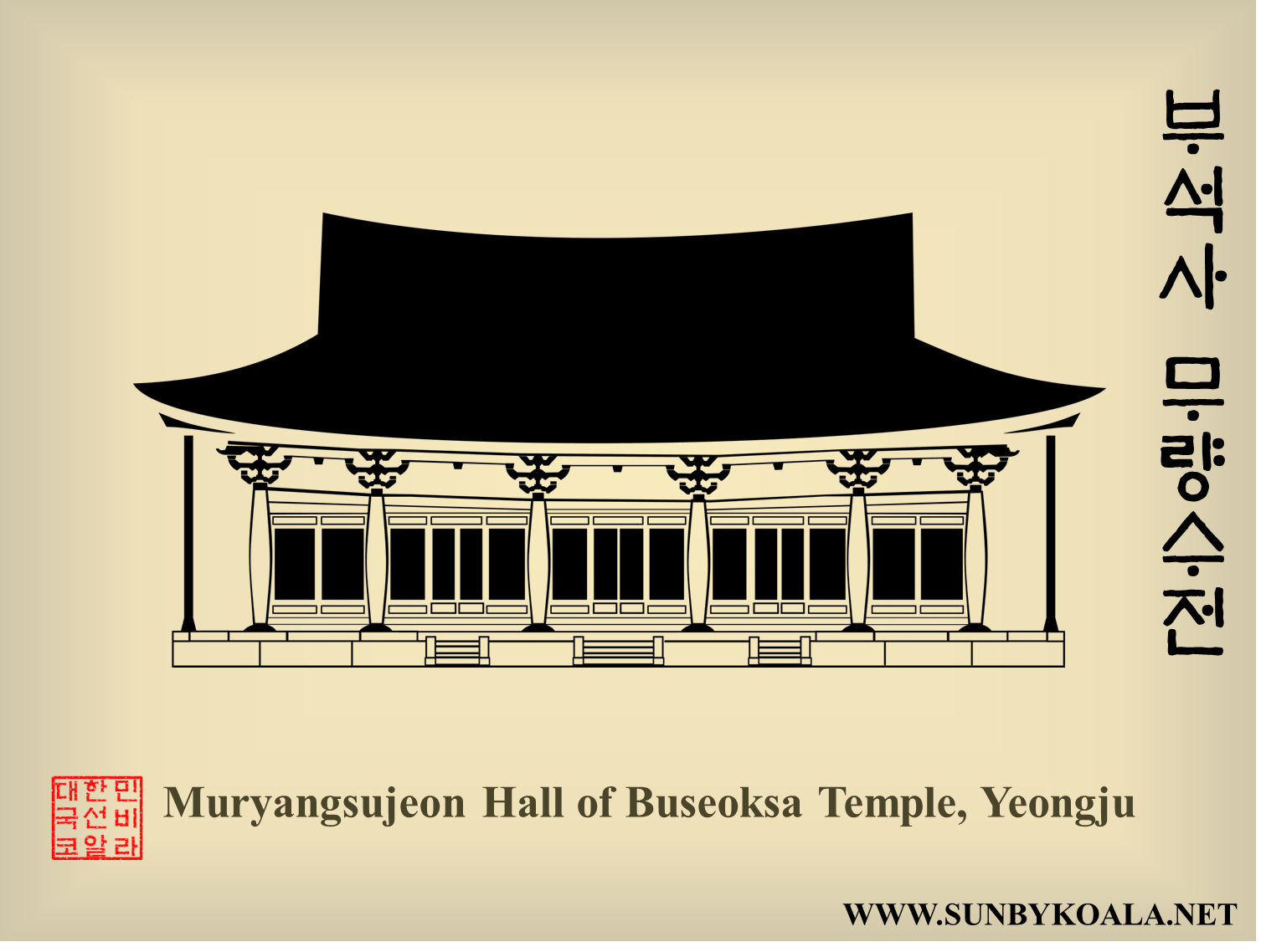 temple powerpoint