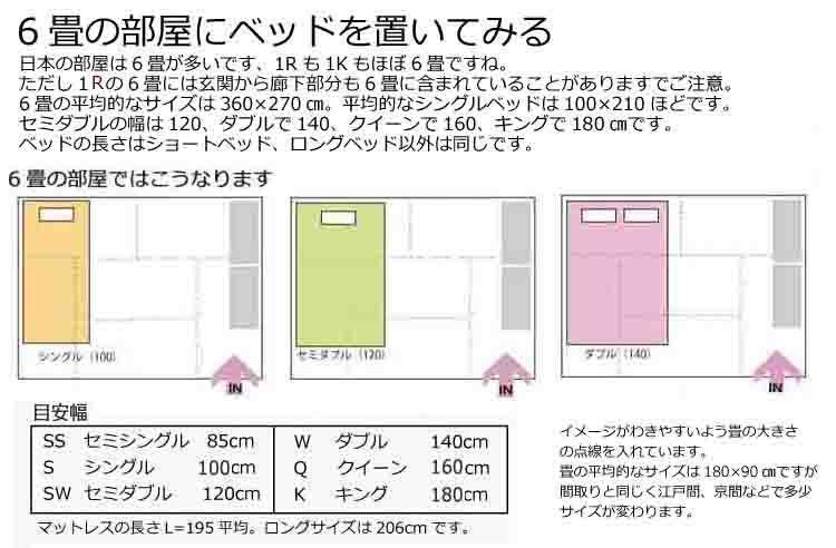 6畳の部屋にベッドを置くとしたらどのサイズまで インテリア 収納