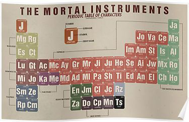 The mortal instruments periodic table of character poster by the mortal instruments periodic table of character by thespngames urtaz Gallery