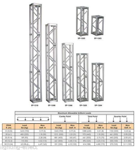 3e244d3535c2d4677e9a690cbf43b6f7 show solutions ep 1204 4 foot long aluminum stage lighting box truss