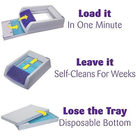 ScoopFree by PetSafe Ultra SelfCleaning Litter Box Self