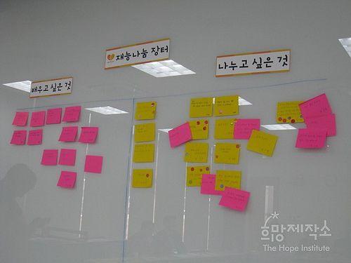 KB희망센터 행복설계아카데미 1기